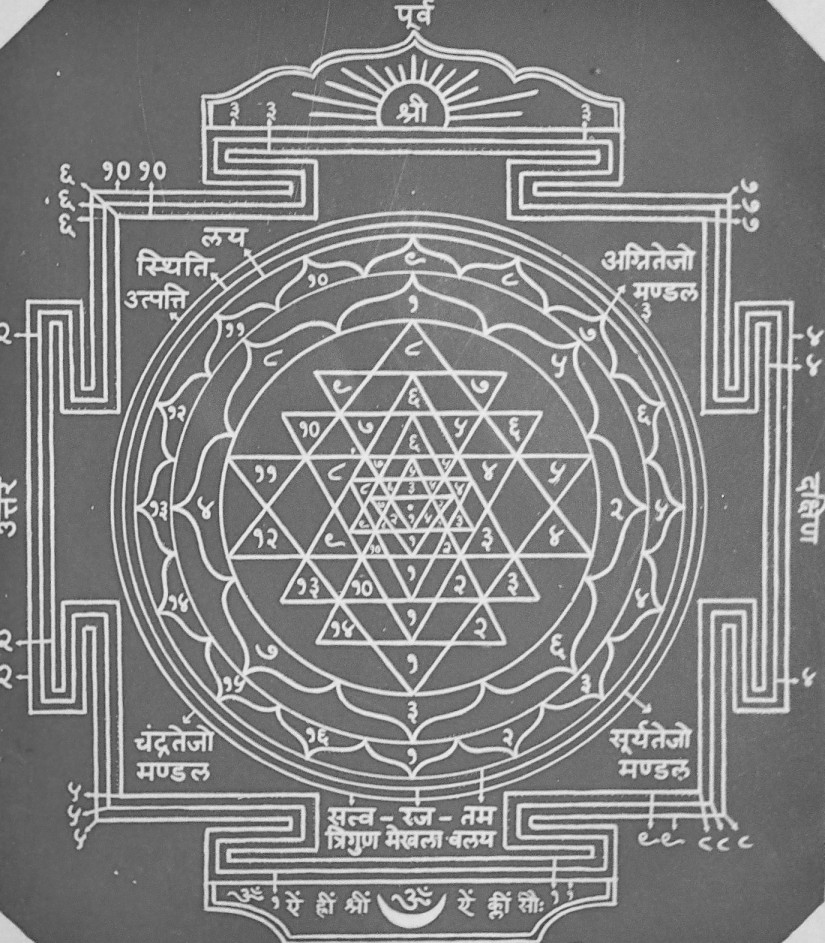 Lalitha Sahasranamam Names 951 to 1000 and Shree Chakra Shri Yantra